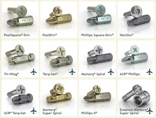 Современные типы шурупов Phillips Screw Company